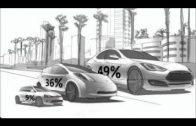 ARD – Die Story im Ersten: Das Märchen von der Elektro-Mobilität