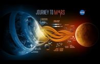 BBC Documentary 2017 – Journey To Mars – Documentary 2015 HD