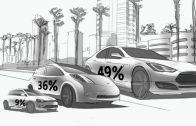 Elektro Mobilität wie unsere Politiker uns hinters Licht führen Doku