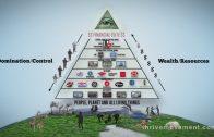 NWO – Die neue Weltordnung – Doku