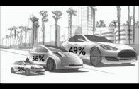 Sind Elektroautos wirklich die Zukunft? Doku 2017 HD (NEU)